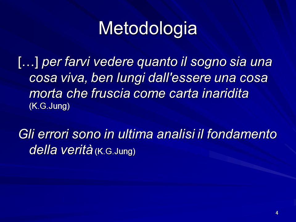 Metodologia […] per farvi vedere quanto il sogno sia una cosa viva, ben lungi dall essere una cosa morta che fruscia come carta inaridita (K.G.Jung)